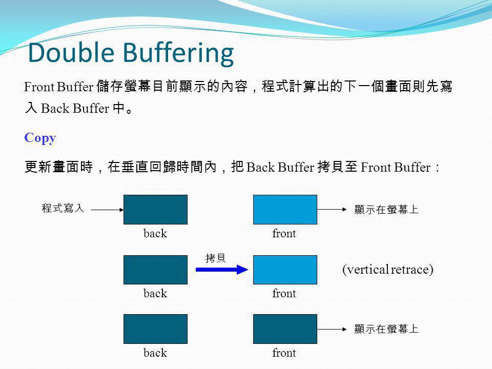 Double Buffering Front Buffer 儲存螢幕目前顯示的內容,程式計算出的下一個畫面則先寫入 Back Buffer 中。 Copy. 更新畫面時,在垂直回歸時間內,把 Back Buffer 拷貝至 Front Buffer: