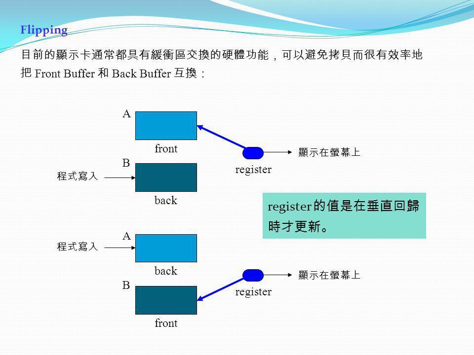 register 的值是在垂直回歸時才更新。