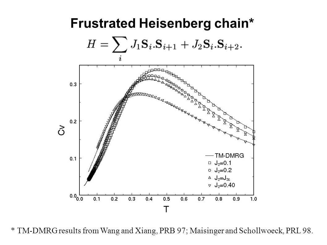 Frustrated Heisenberg chain*