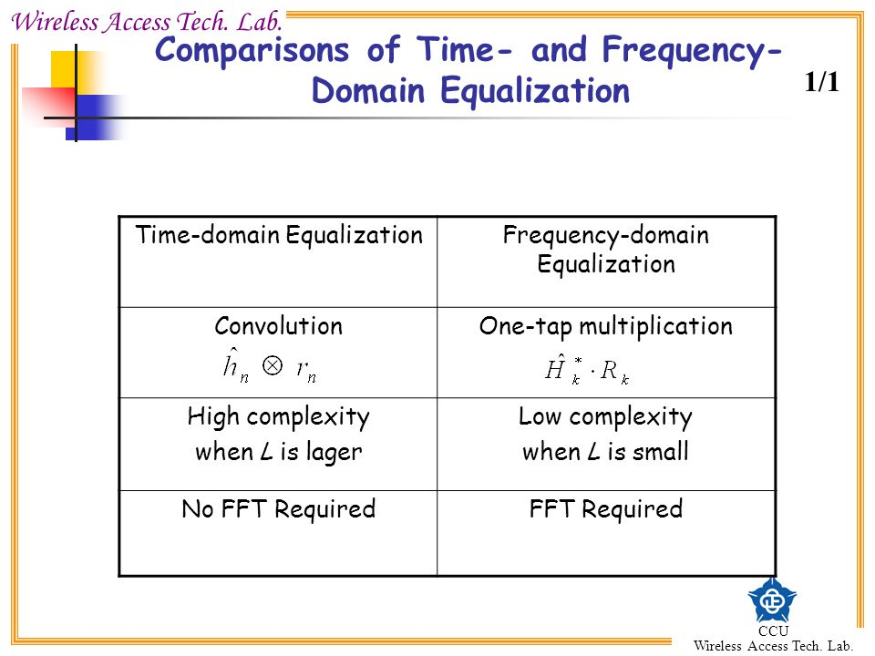 Comparisons of Time- and Frequency-Domain Equalization