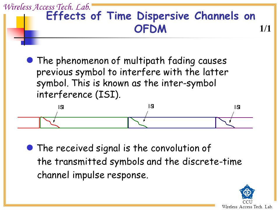 Effects of Time Dispersive Channels on OFDM