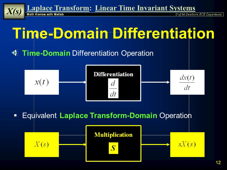 Time-Domain Differentiation