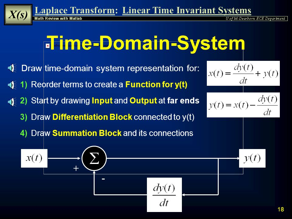 Time-Domain-System + - Draw time-domain system representation for:
