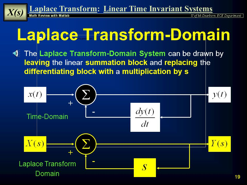 Laplace Transform-Domain