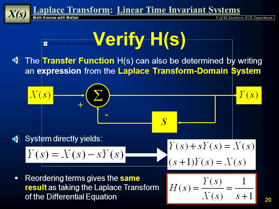 Verify H(s) The Transfer Function H(s) can also be determined by writing an expression from the Laplace Transform-Domain System.
