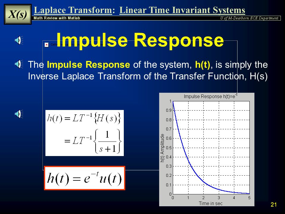 Impulse Response The Impulse Response of the system, h(t), is simply the Inverse Laplace Transform of the Transfer Function, H(s)