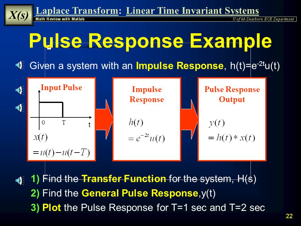 Pulse Response Example