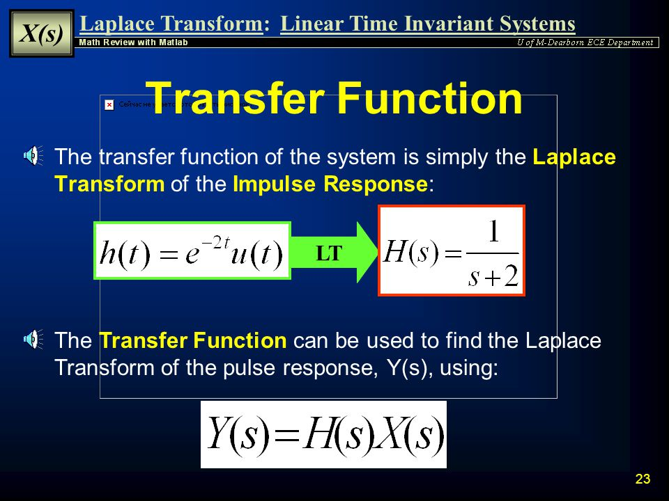 Transfer Function The transfer function of the system is simply the Laplace Transform of the Impulse Response: