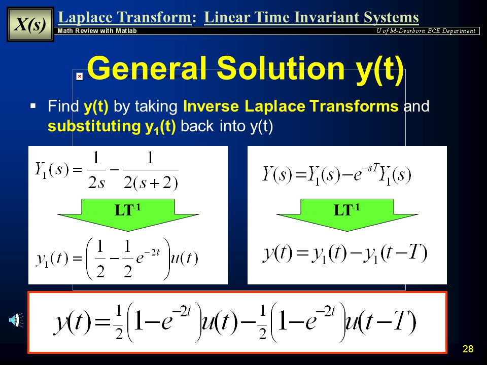 General Solution y(t) Find y(t) by taking Inverse Laplace Transforms and substituting y1(t) back into y(t)