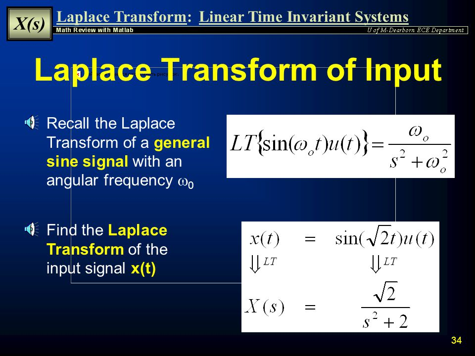 Laplace Transform of Input