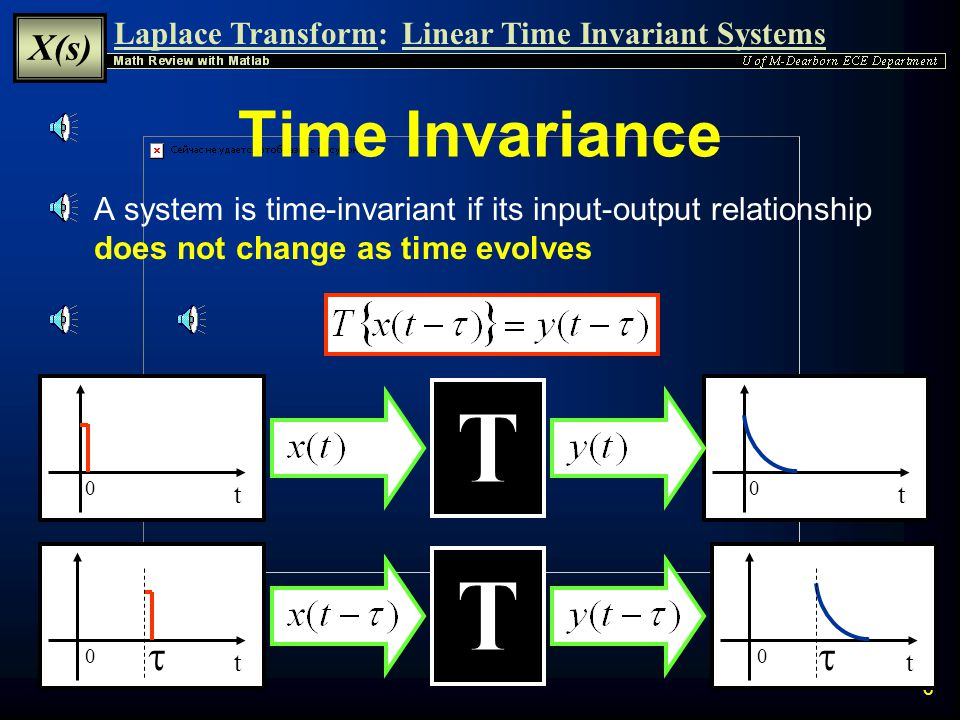 Time Invariance A system is time-invariant if its input-output relationship does not change as time evolves.