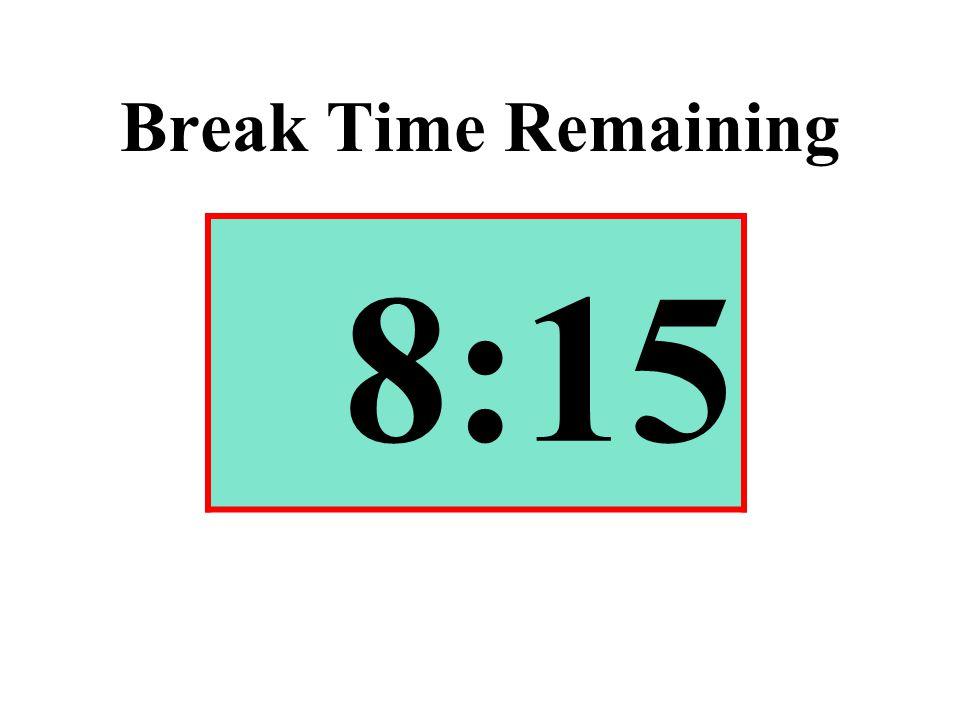 Break Time Remaining 8:15