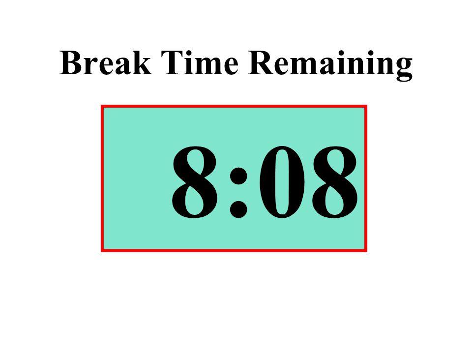 Break Time Remaining 8:08