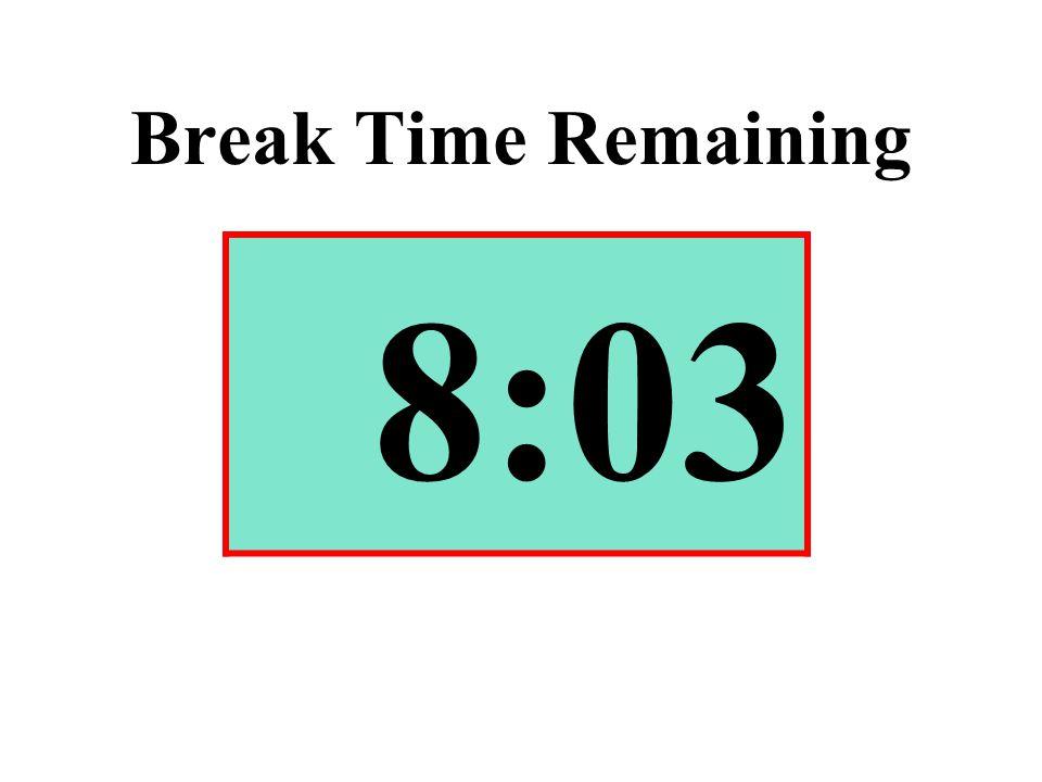 Break Time Remaining 8:03