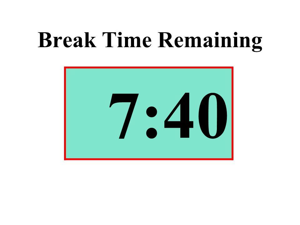Break Time Remaining 7:40