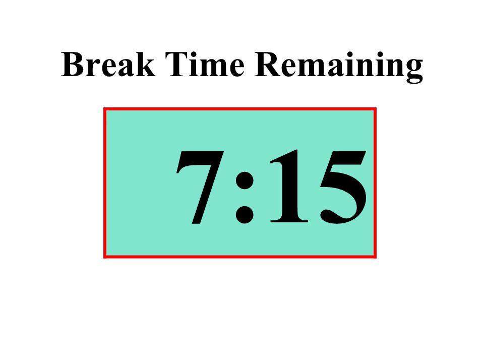 Break Time Remaining 7:15