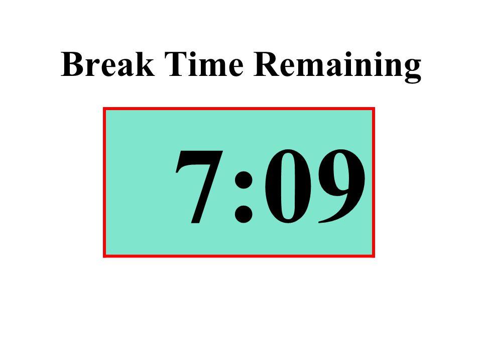 Break Time Remaining 7:09
