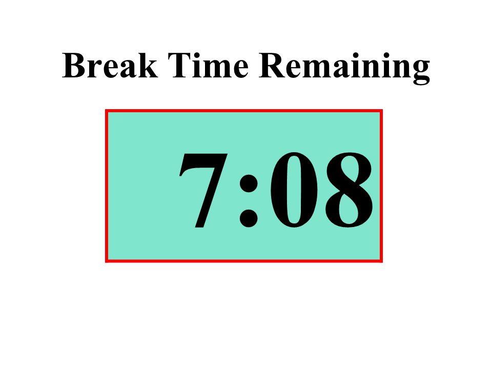 Break Time Remaining 7:08