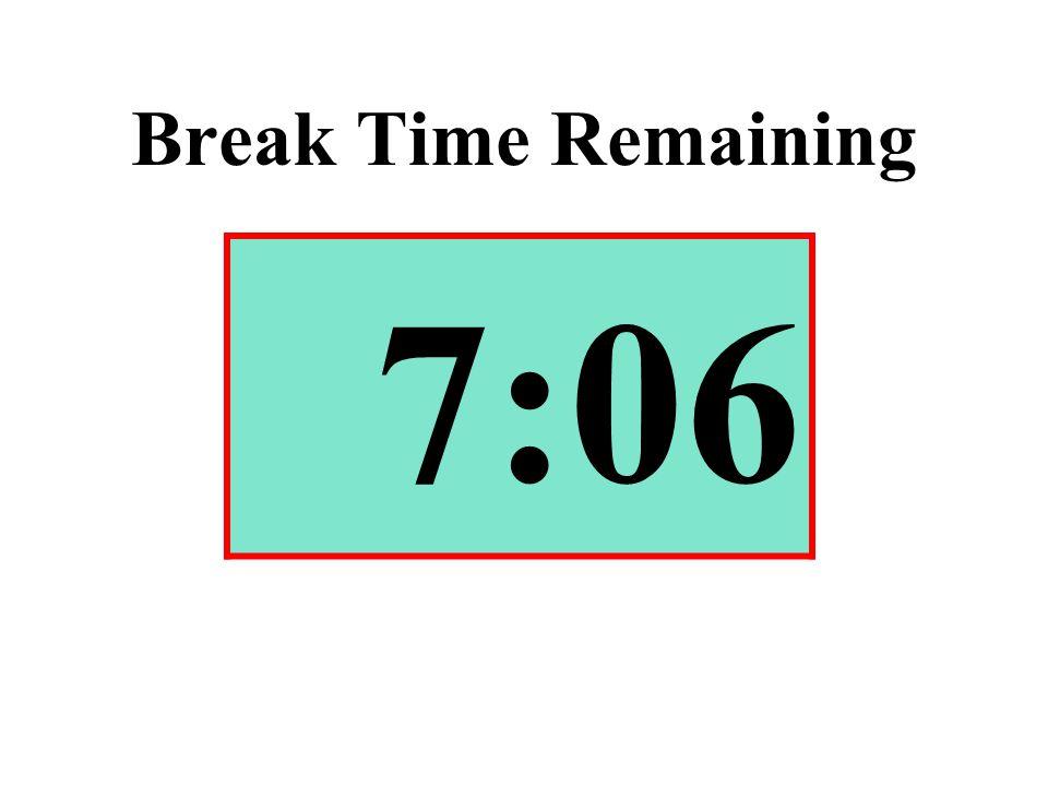 Break Time Remaining 7:06
