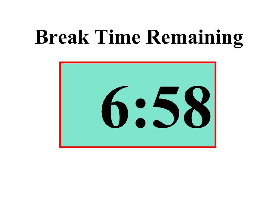 Break Time Remaining 6:58