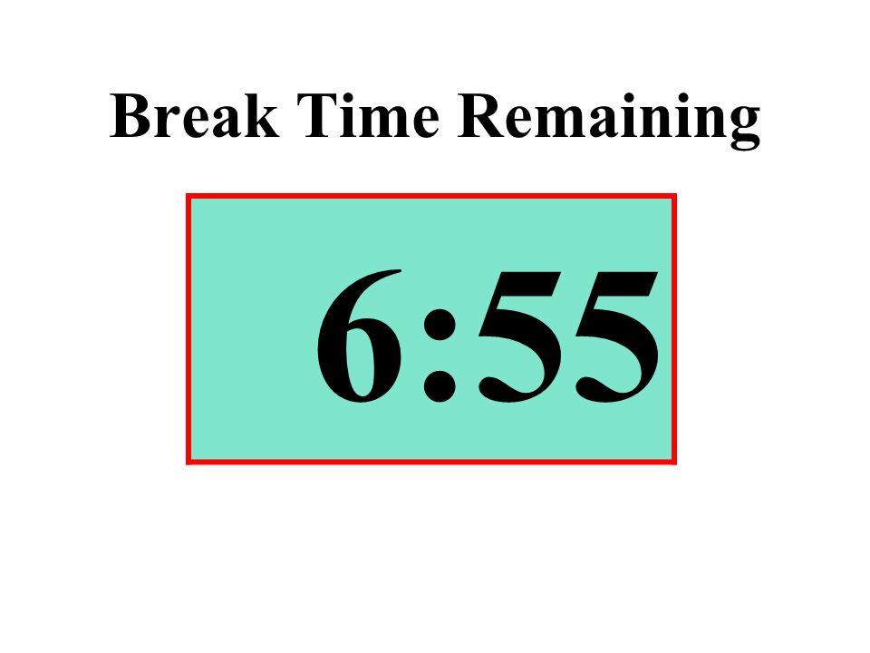 Break Time Remaining 6:55