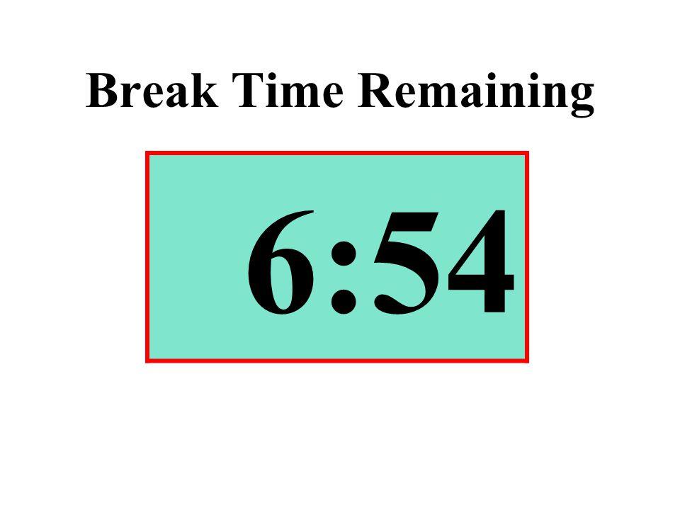 Break Time Remaining 6:54