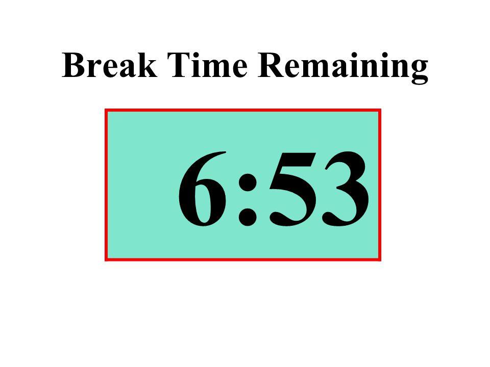 Break Time Remaining 6:53