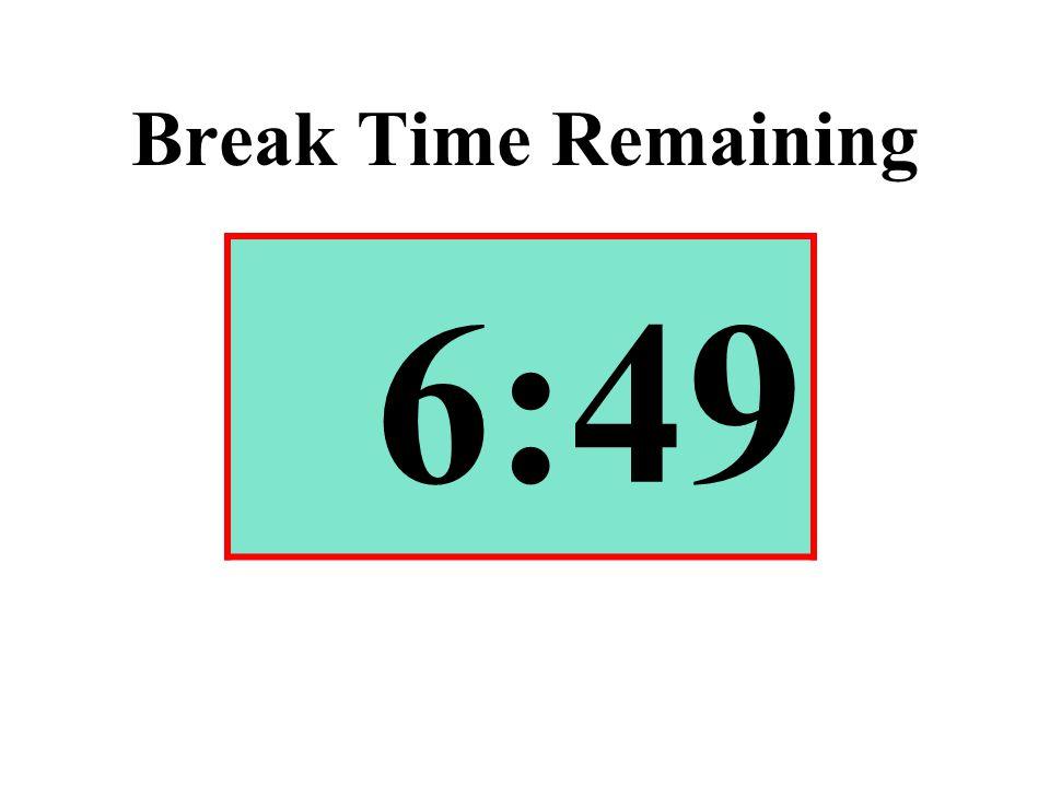 Break Time Remaining 6:49