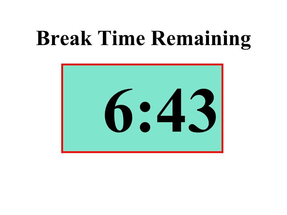 Break Time Remaining 6:43