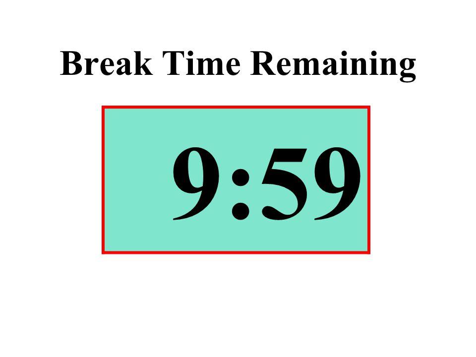 Break Time Remaining 9:59