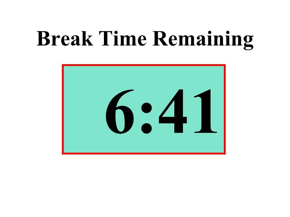 Break Time Remaining 6:41