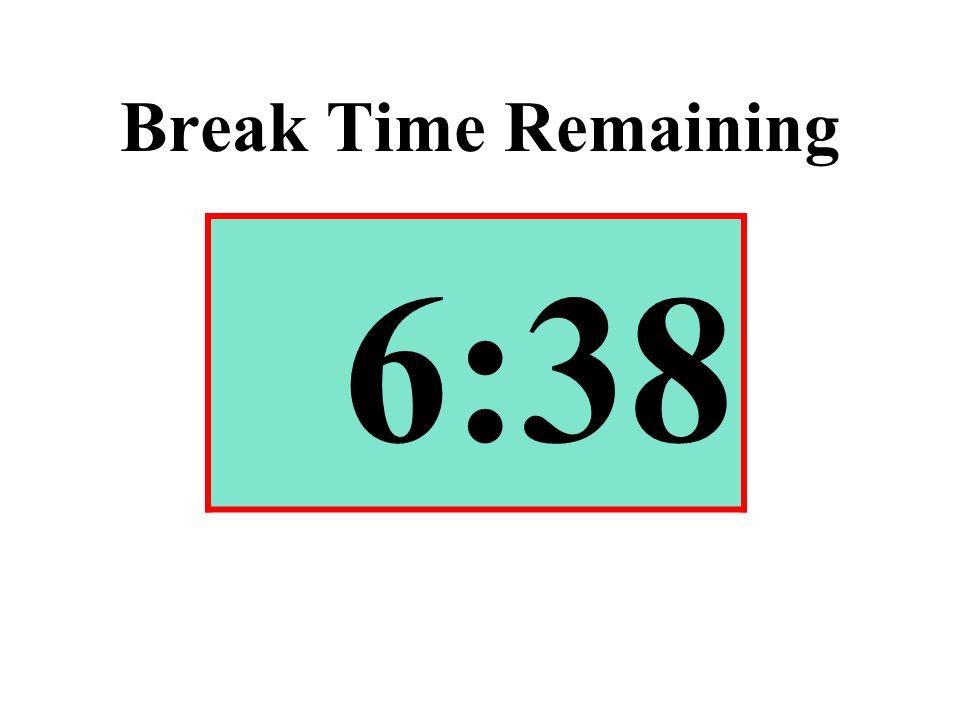 Break Time Remaining 6:38