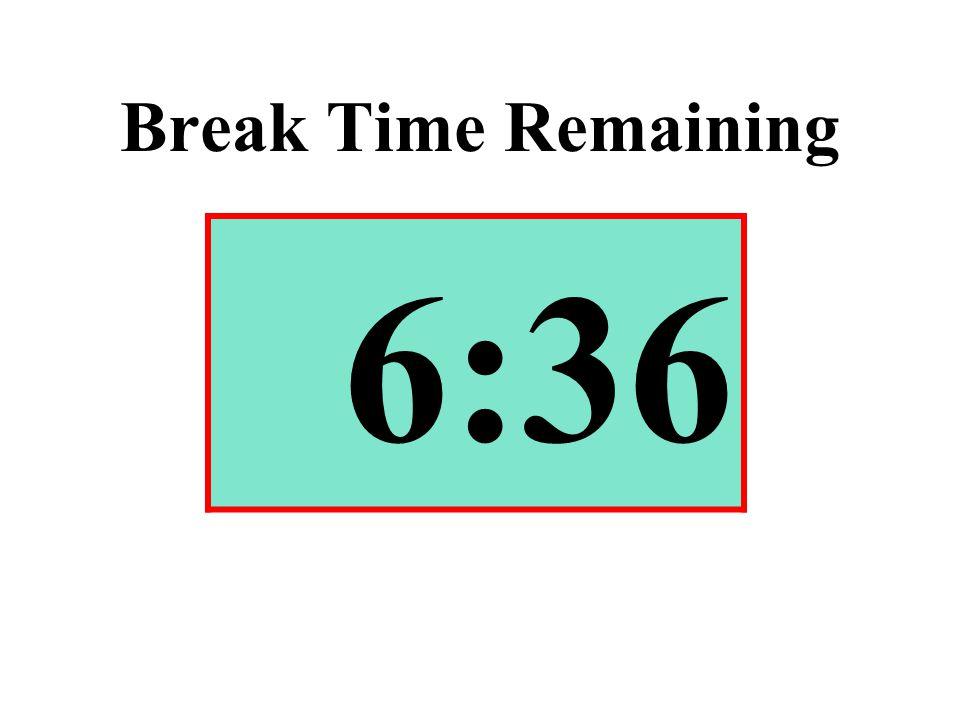 Break Time Remaining 6:36