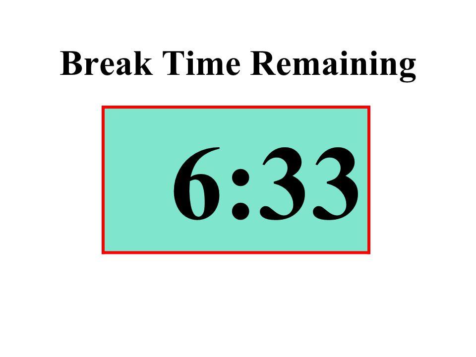 Break Time Remaining 6:33