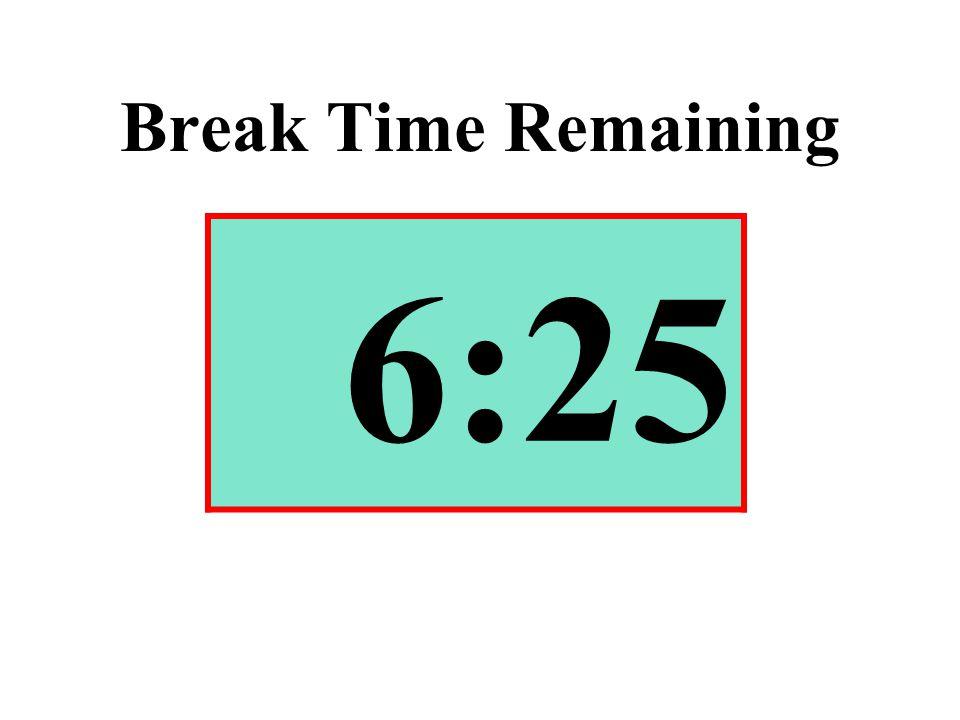 Break Time Remaining 6:25