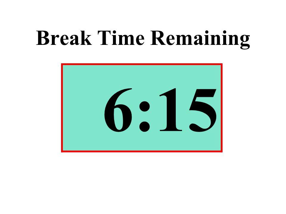 Break Time Remaining 6:15