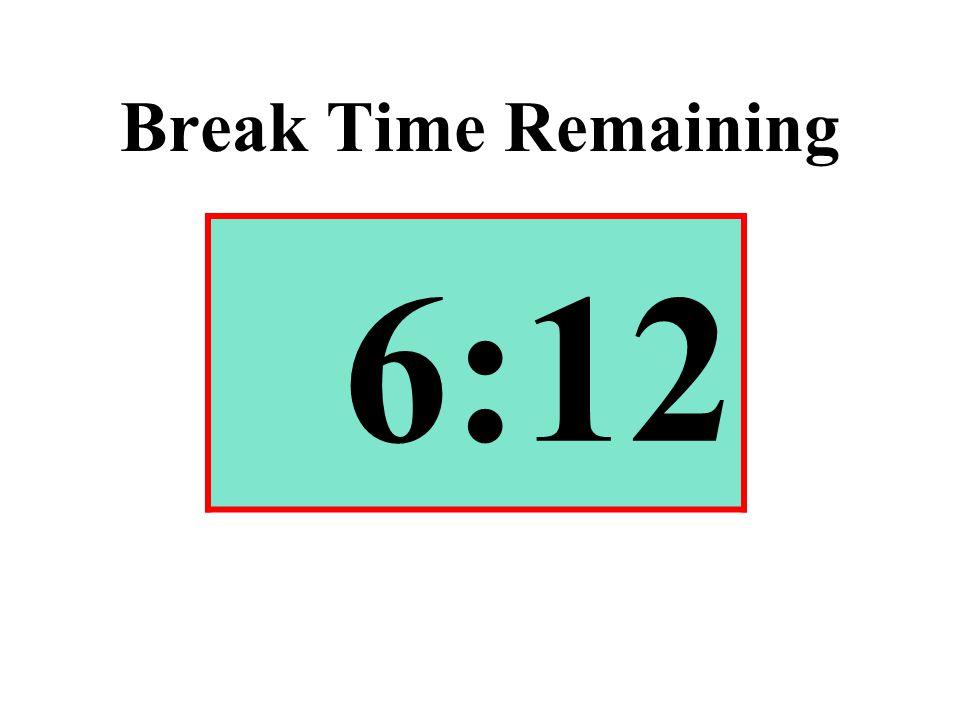 Break Time Remaining 6:12