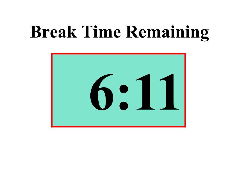 Break Time Remaining 6:11