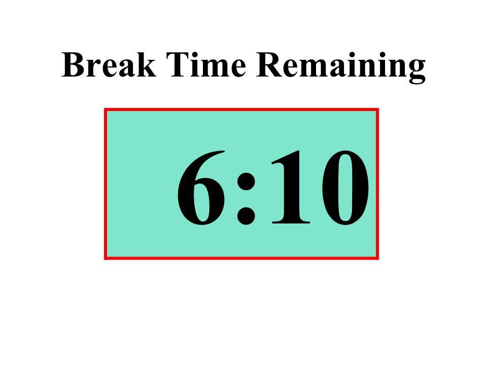 Break Time Remaining 6:10