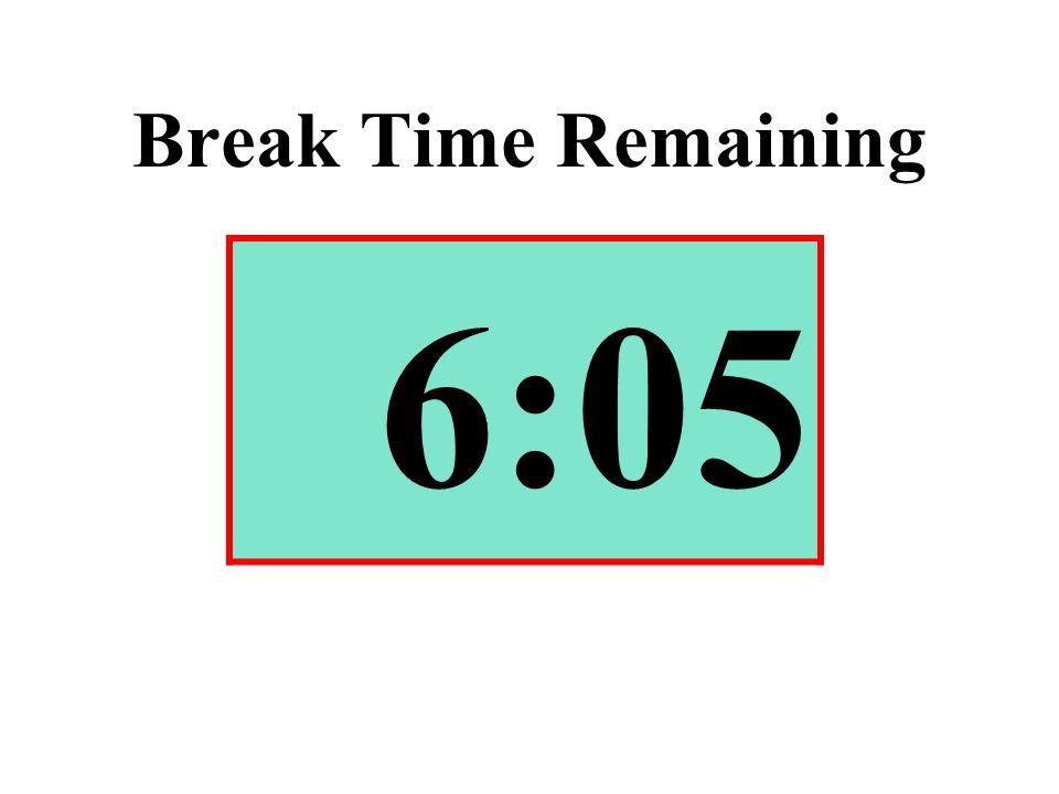 Break Time Remaining 6:05