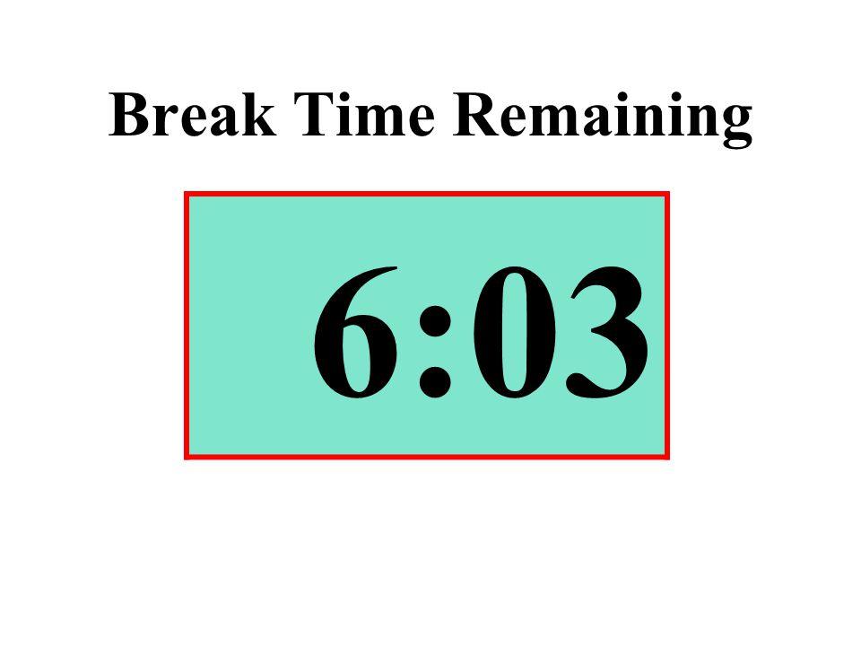 Break Time Remaining 6:03