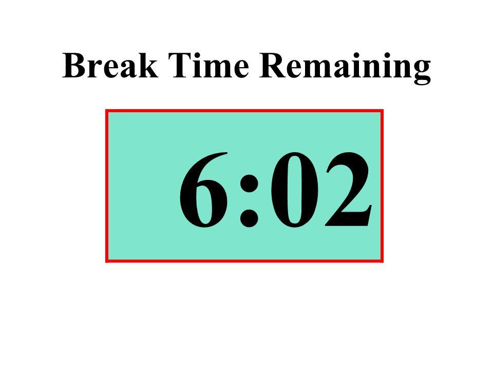 Break Time Remaining 6:02
