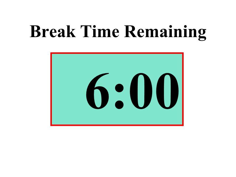 Break Time Remaining 6:00