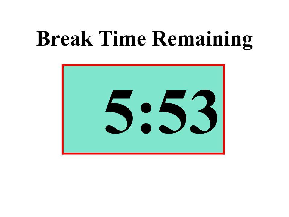 Break Time Remaining 5:53