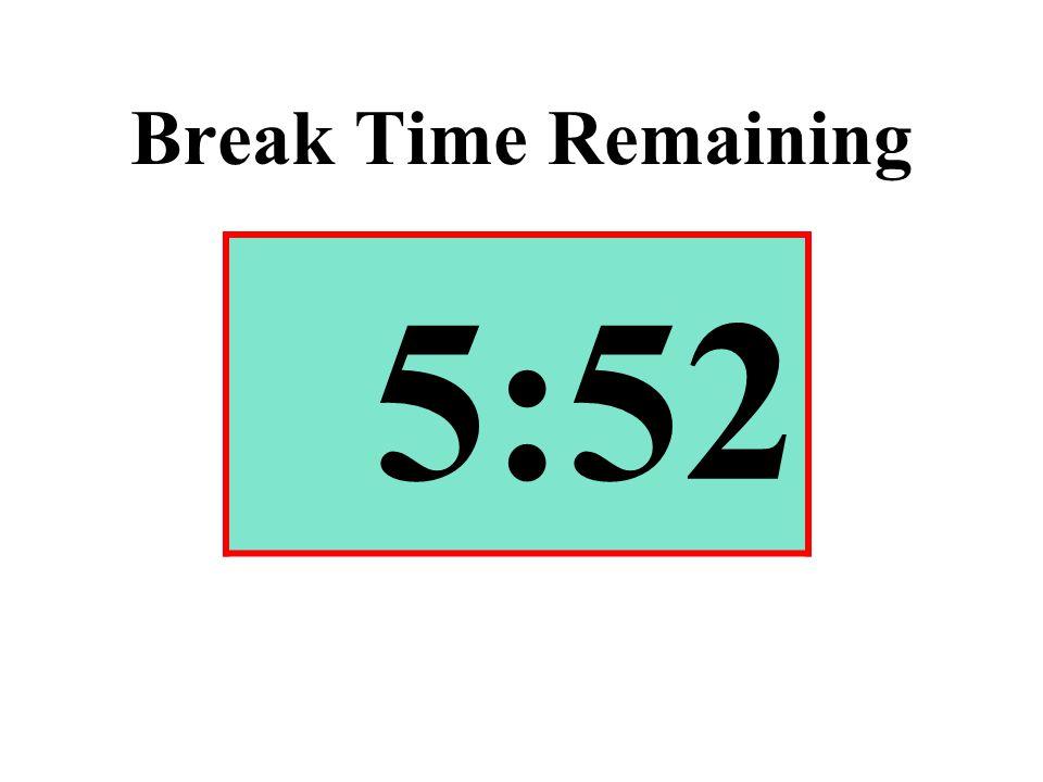Break Time Remaining 5:52