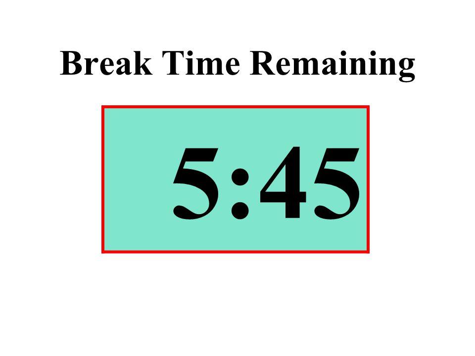 Break Time Remaining 5:45