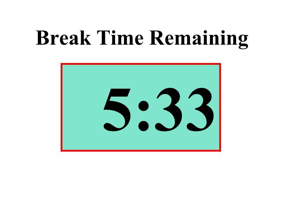 Break Time Remaining 5:33