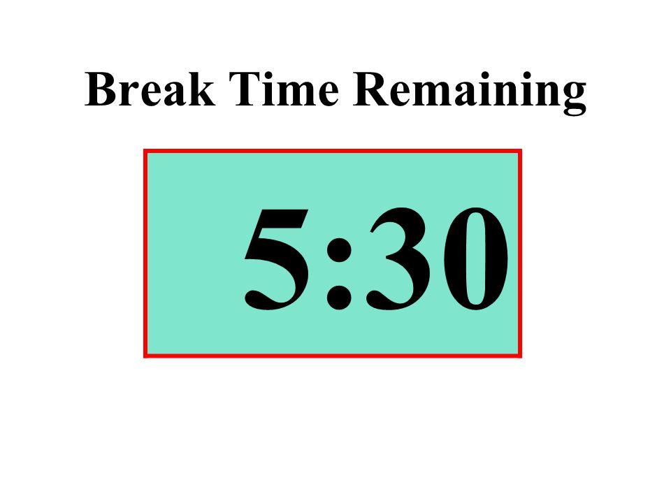 Break Time Remaining 5:30