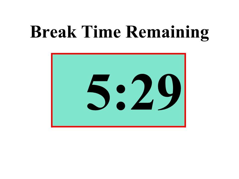 Break Time Remaining 5:29