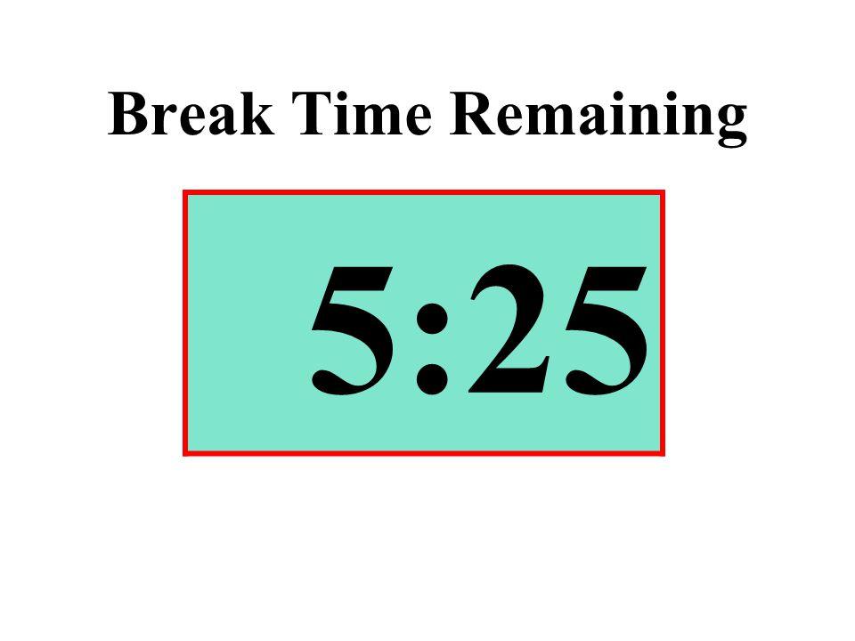 Break Time Remaining 5:25